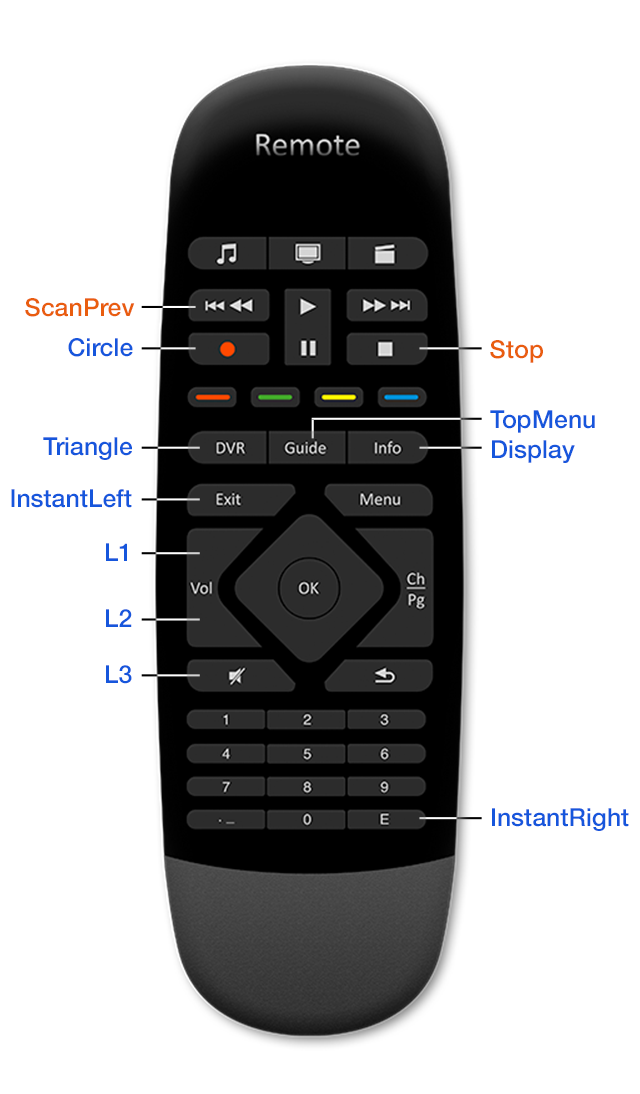 Howto Set Up The Logitech Harmony Smart Control With Remote Buddy